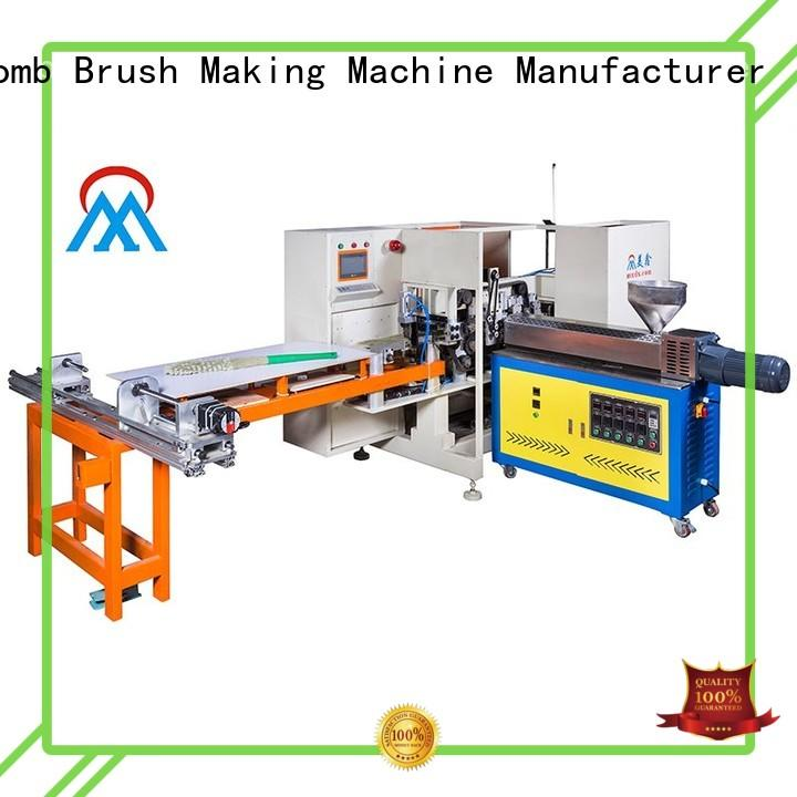 Meixin Brand phool making broom making materials
