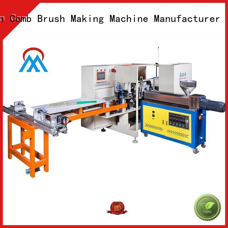 Meixin New condition wire brush broom factory price for house clean
