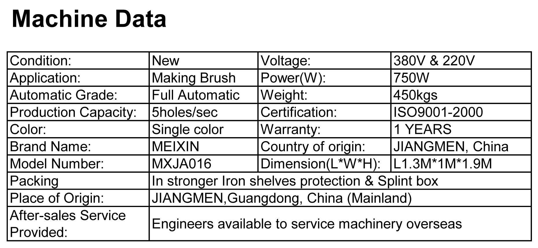 Meixin-Facial Brush Machine | Large Roller Brush Machine - Meixin Comb Brush